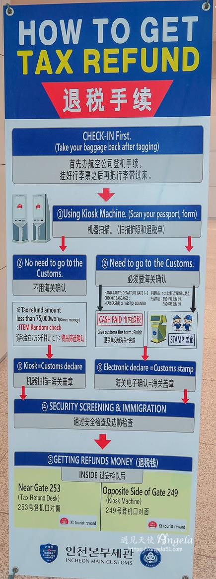 韓國退稅流程