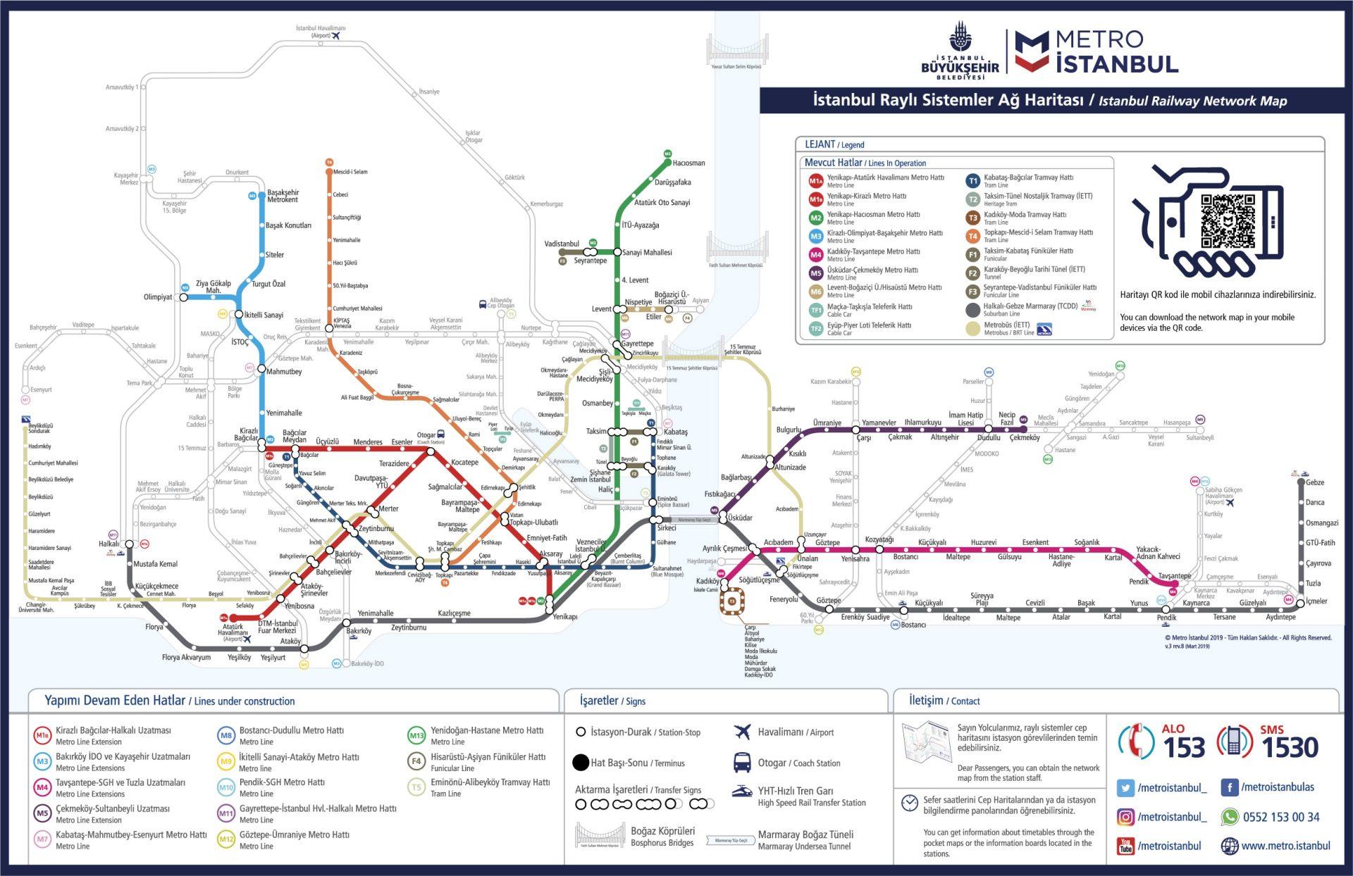 伊斯坦堡交通地鐵路線圖