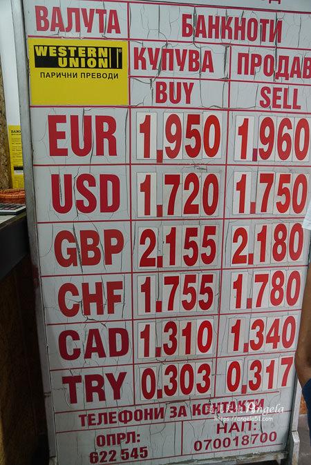 保加利亞換匯匯率