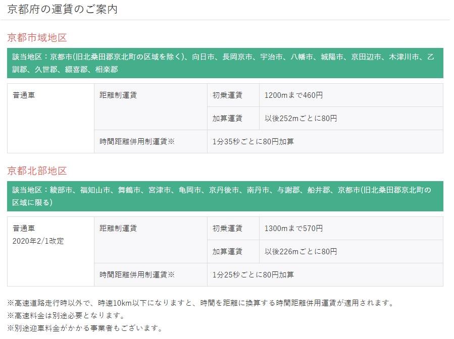 京都計程車費率