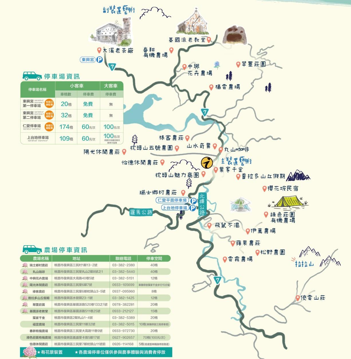 台7桃花源休閒農業區地圖